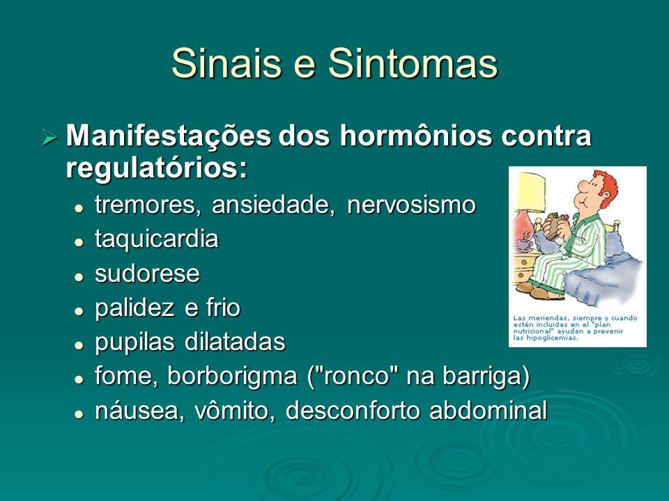 Sinais e Sintomas Manifestações dos hormônios contra regulatórios:
