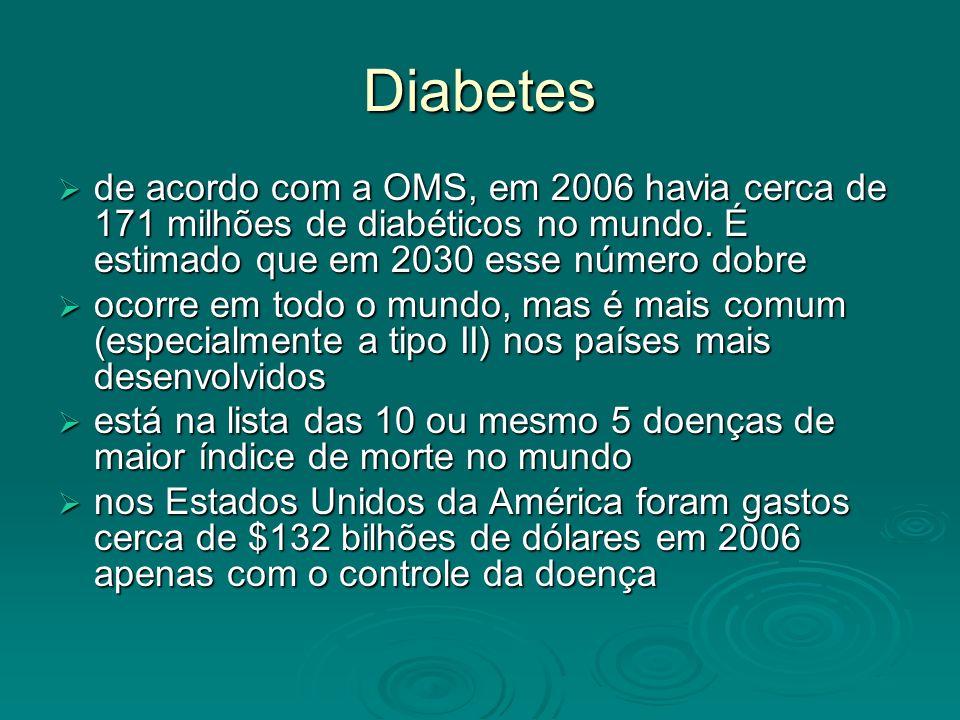 Diabetes de acordo com a OMS, em 2006 havia cerca de 171 milhões de diabéticos no mundo. É estimado que em 2030 esse número dobre.