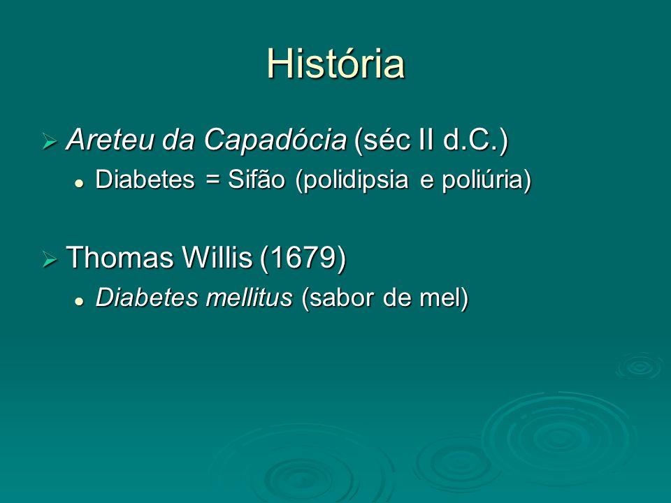 História Areteu da Capadócia (séc II d.C.) Thomas Willis (1679)