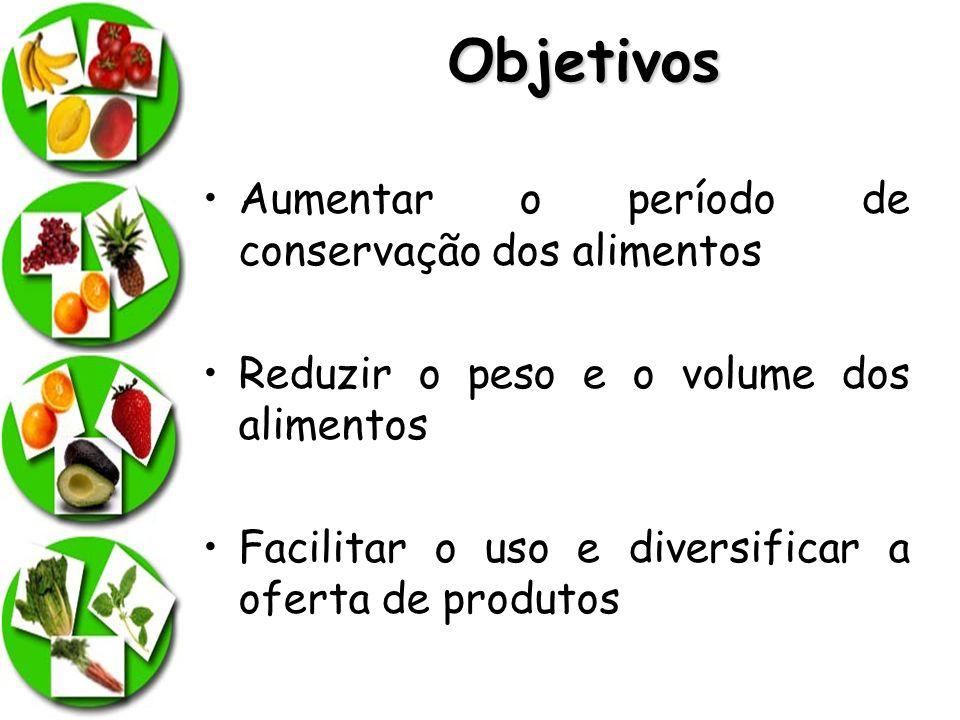 Objetivos Aumentar o período de conservação dos alimentos