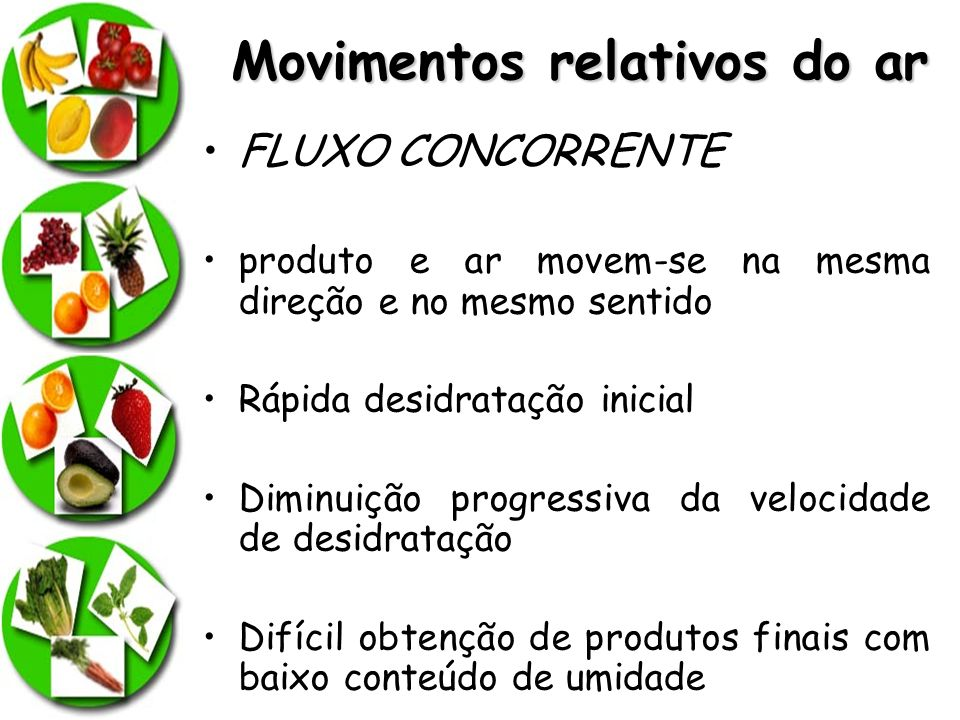 Movimentos relativos do ar