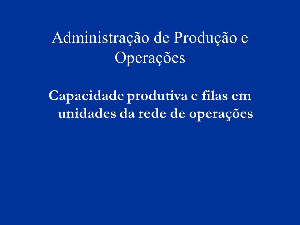 Capacidade produtiva e filas em unidades da rede de operações