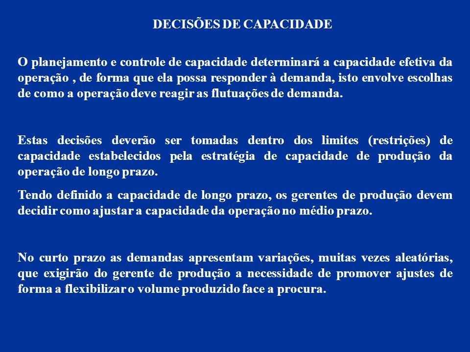 DECISÕES DE CAPACIDADE