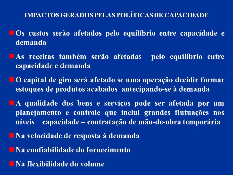 IMPACTOS GERADOS PELAS POLÍTICAS DE CAPACIDADE