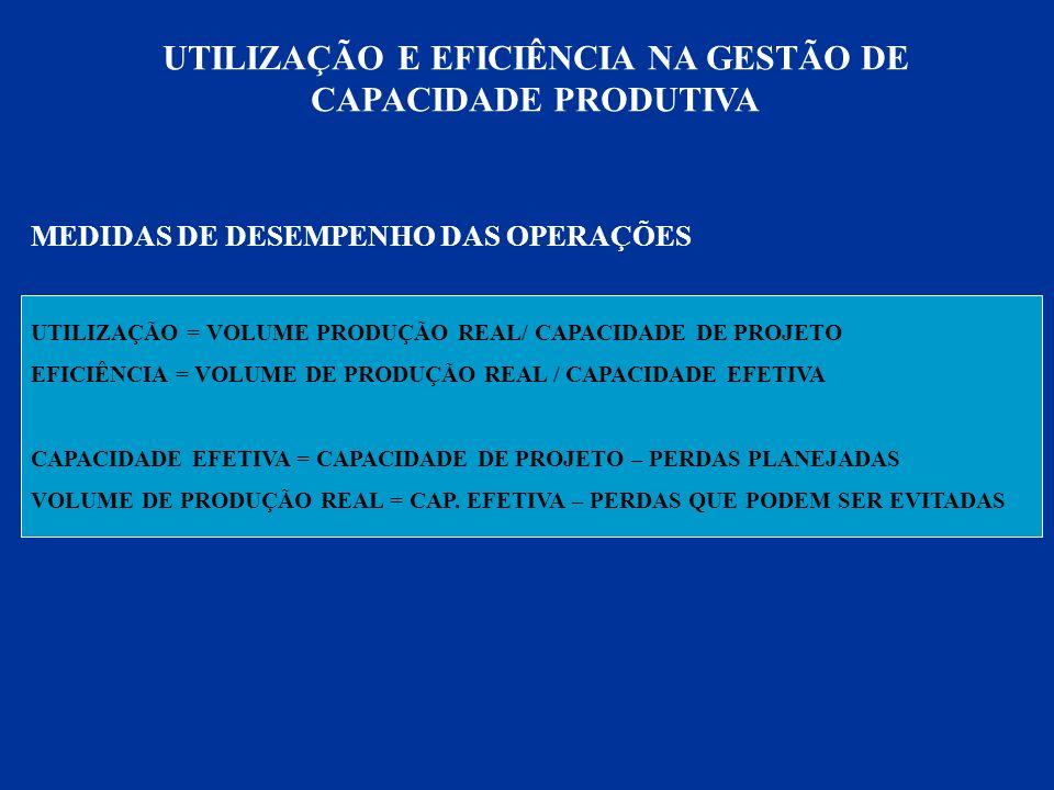 UTILIZAÇÃO E EFICIÊNCIA NA GESTÃO DE CAPACIDADE PRODUTIVA