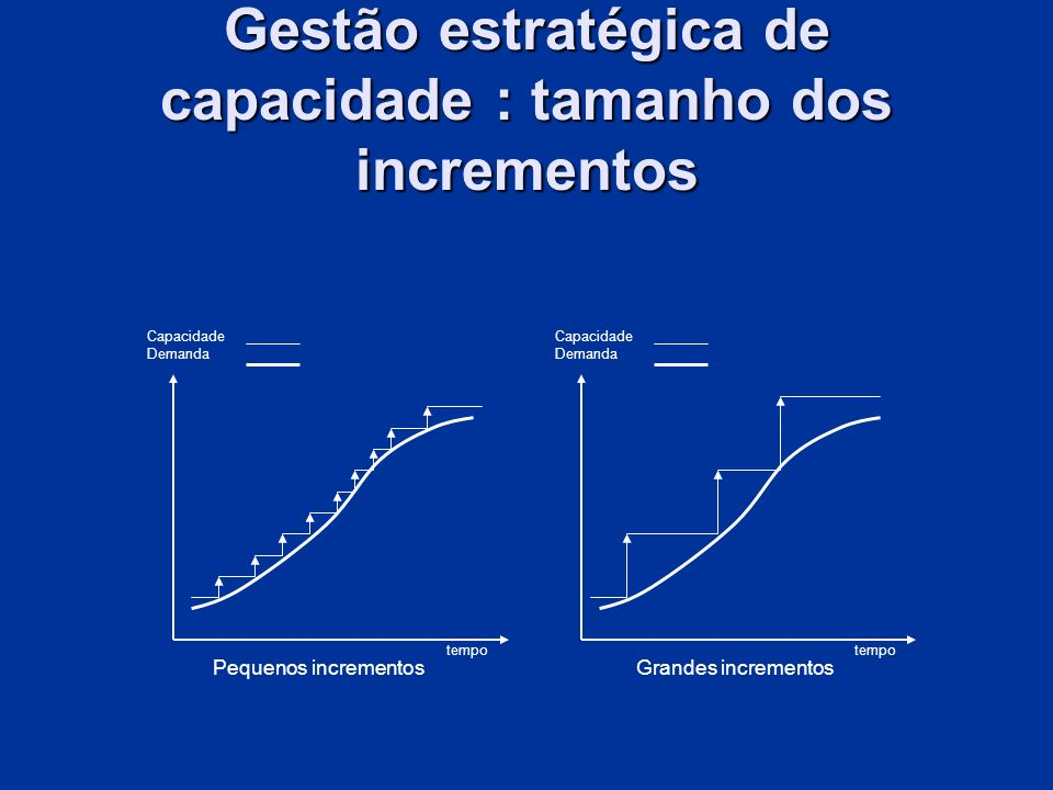 Gestão estratégica de capacidade : tamanho dos incrementos