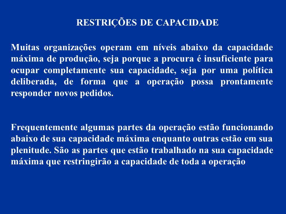 RESTRIÇÕES DE CAPACIDADE