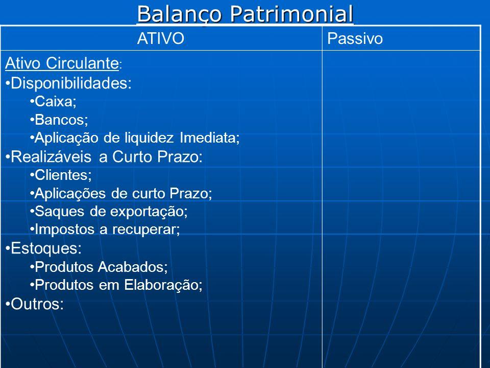 Balanço Patrimonial ATIVO Passivo Ativo Circulante: Disponibilidades: