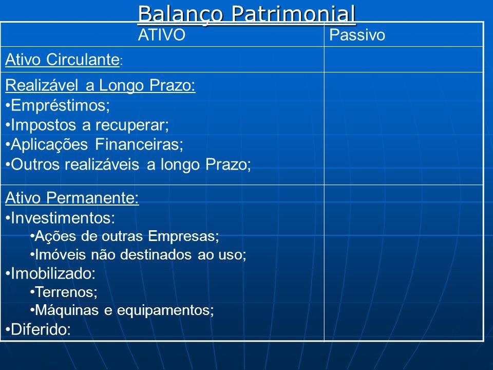 Balanço Patrimonial ATIVO Passivo Ativo Circulante: