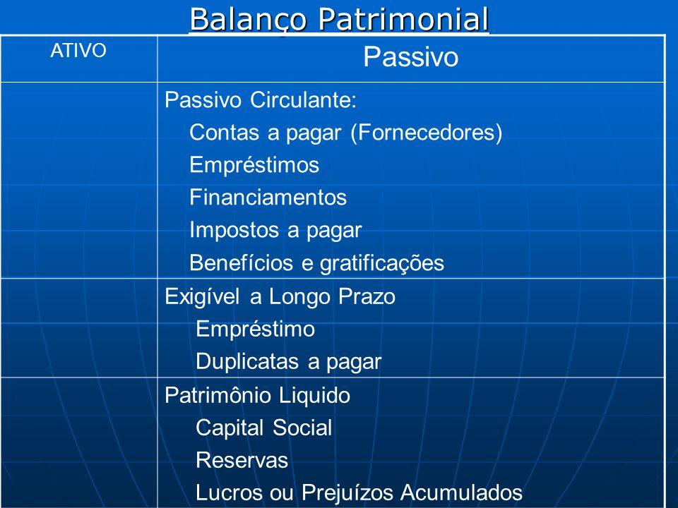 Balanço Patrimonial Passivo Passivo Circulante:
