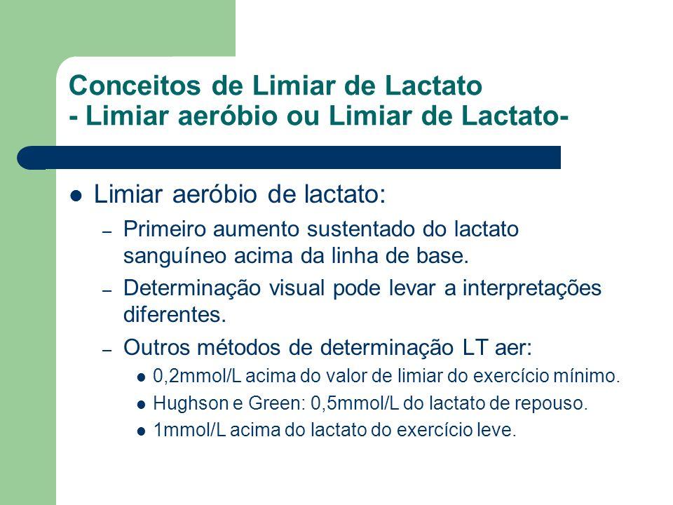 Conceitos de Limiar de Lactato - Limiar aeróbio ou Limiar de Lactato-