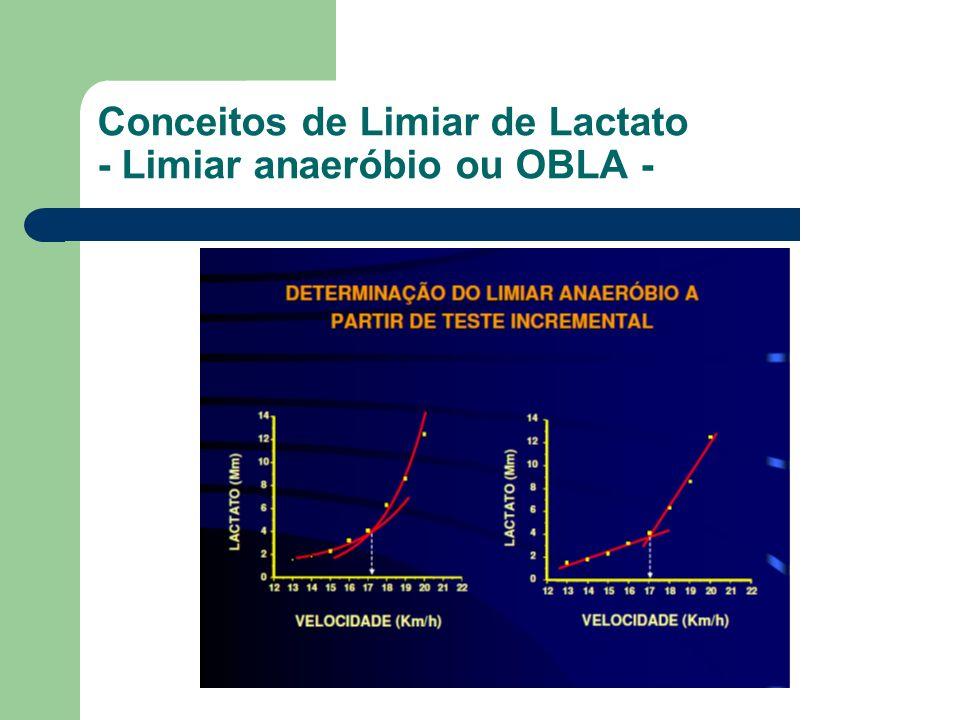 Conceitos de Limiar de Lactato - Limiar anaeróbio ou OBLA -