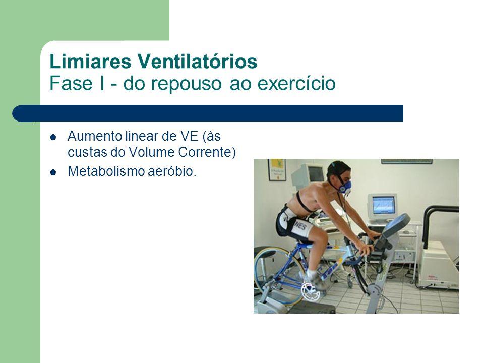Limiares Ventilatórios Fase I - do repouso ao exercício