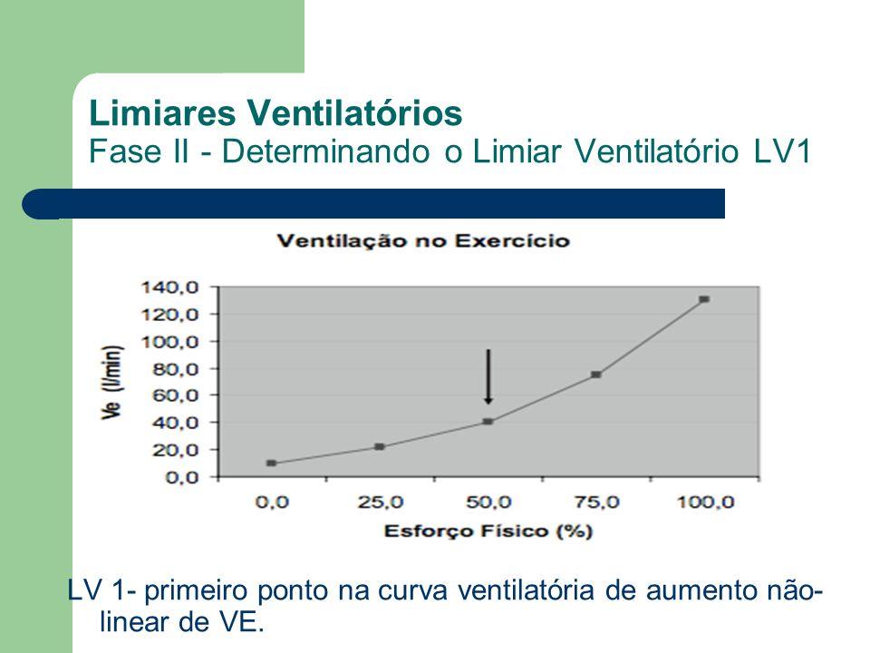Limiares Ventilatórios Fase II - Determinando o Limiar Ventilatório LV1