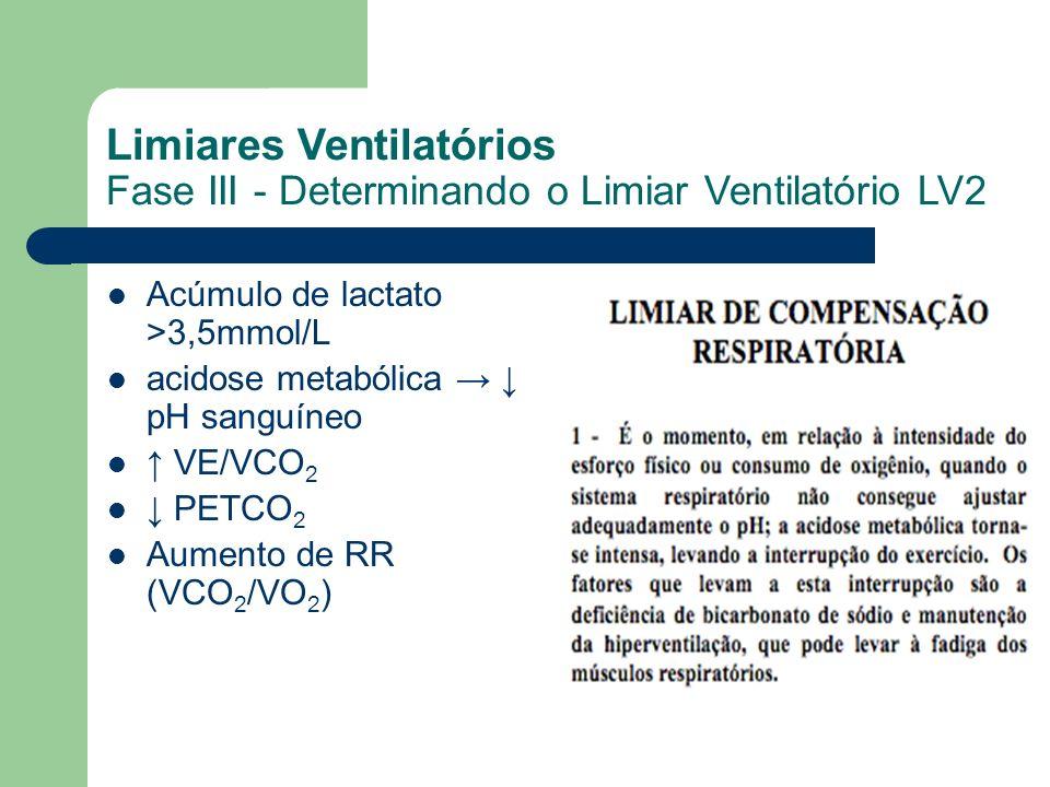Limiares Ventilatórios Fase III - Determinando o Limiar Ventilatório LV2