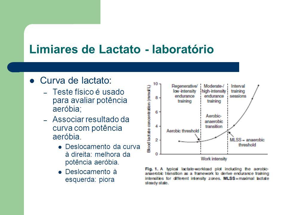 Limiares de Lactato - laboratório