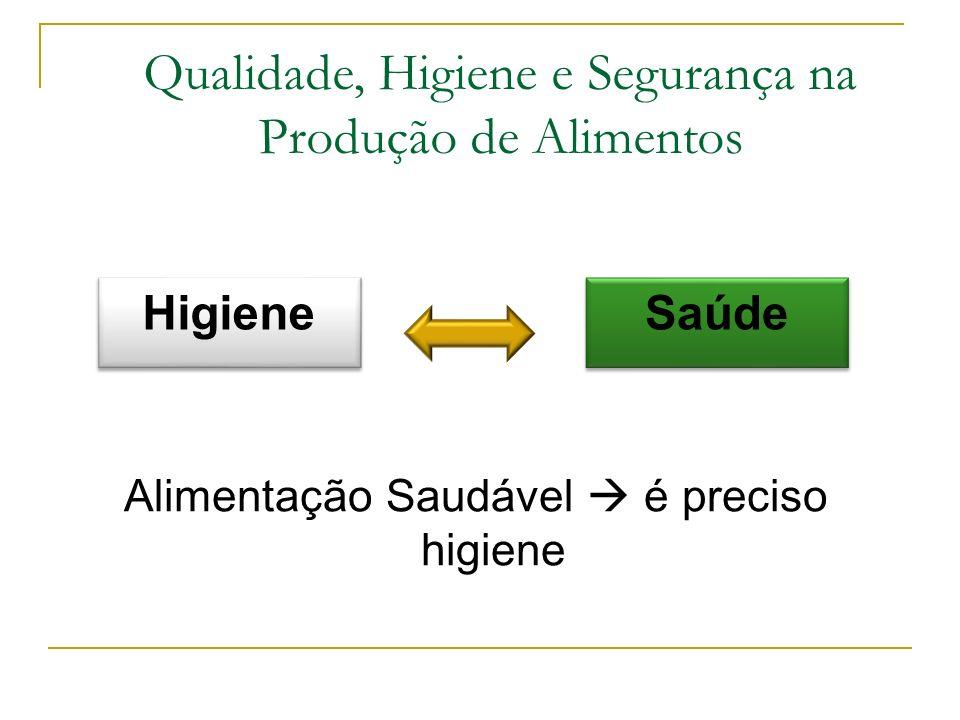Qualidade, Higiene e Segurança na Produção de Alimentos