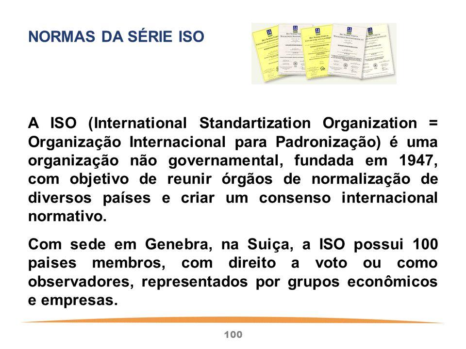NORMAS DA SÉRIE ISO