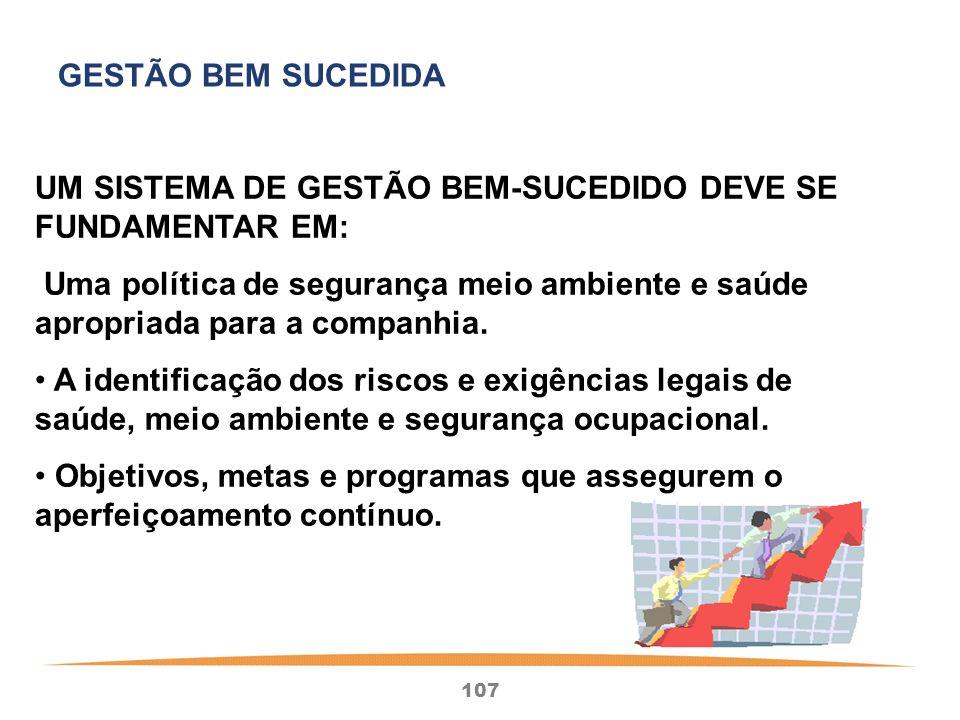 GESTÃO BEM SUCEDIDAUM SISTEMA DE GESTÃO BEM-SUCEDIDO DEVE SE FUNDAMENTAR EM: