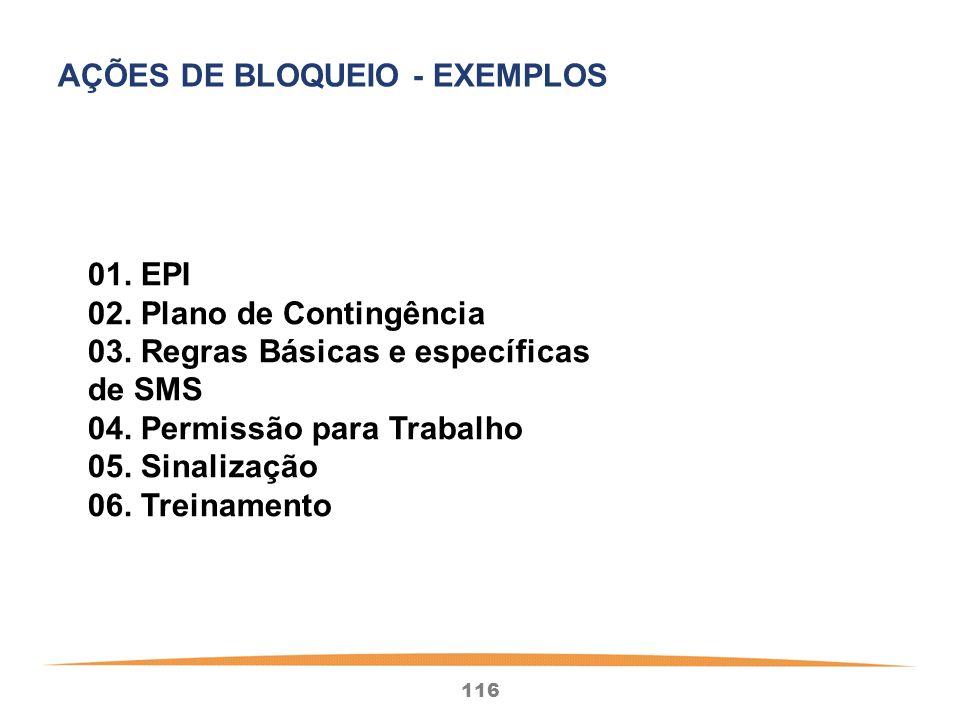 AÇÕES DE BLOQUEIO - EXEMPLOS