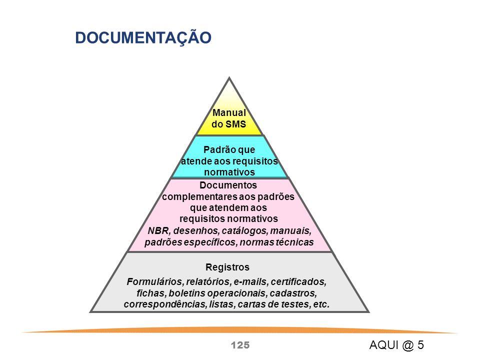 DOCUMENTAÇÃO AQUI @ 5 Manual do SMS Padrão que atende aos requisitos