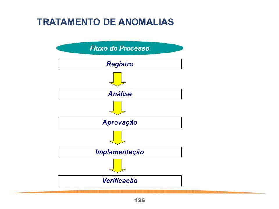 TRATAMENTO DE ANOMALIAS