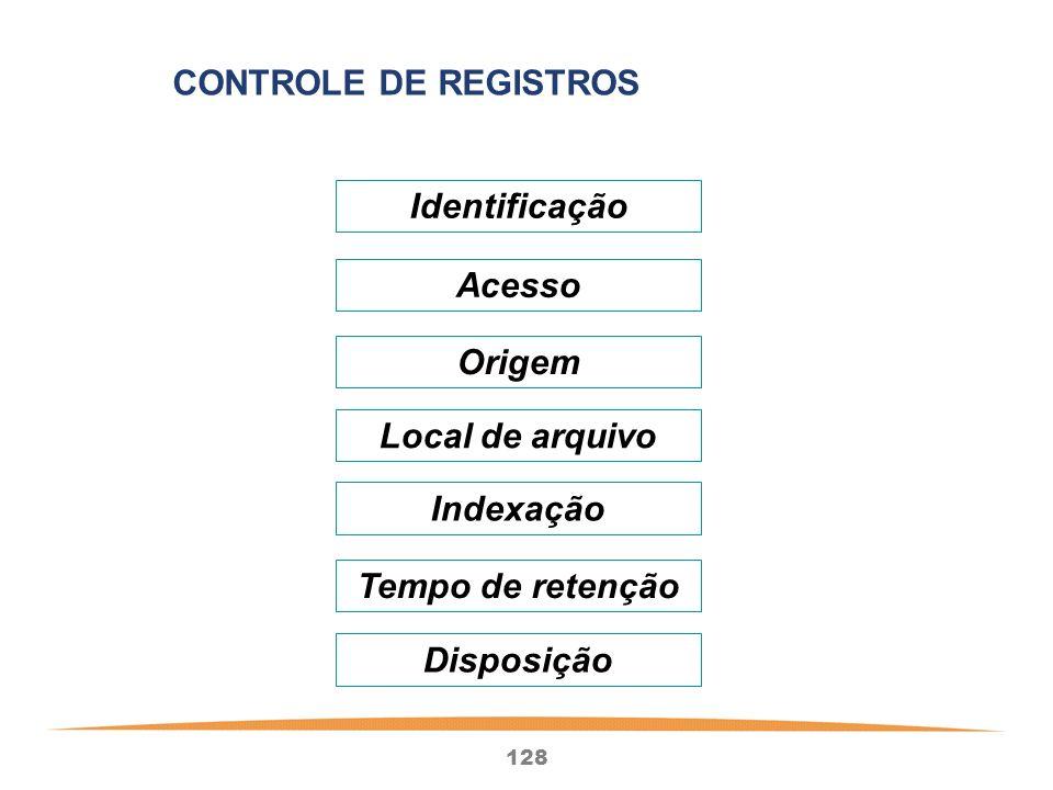 CONTROLE DE REGISTROS Identificação. Acesso. Origem. Local de arquivo. Indexação. Tempo de retenção.