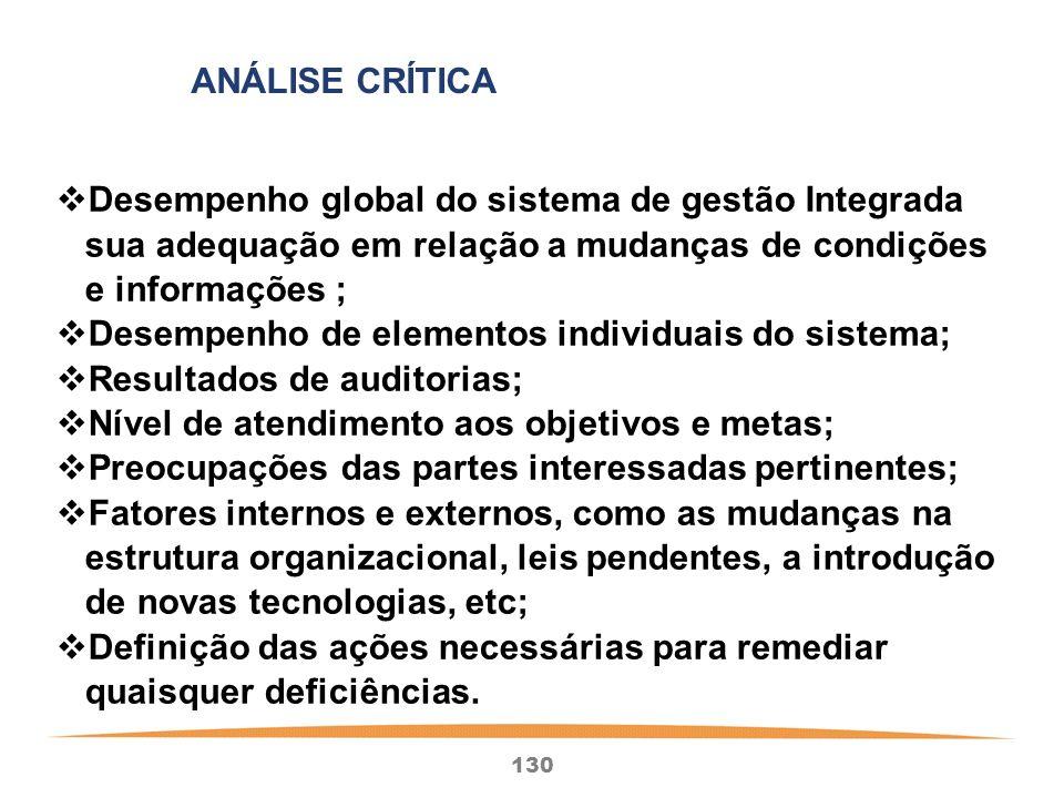ANÁLISE CRÍTICA Desempenho global do sistema de gestão Integrada. sua adequação em relação a mudanças de condições.