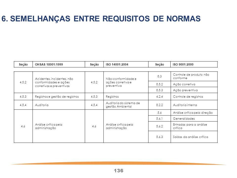 6. SEMELHANÇAS ENTRE REQUISITOS DE NORMAS