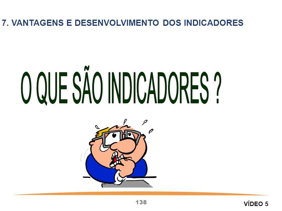 O QUE SÃO INDICADORES 7. VANTAGENS E DESENVOLVIMENTO DOS INDICADORES