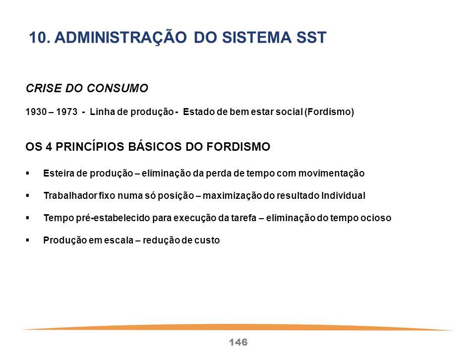 10. ADMINISTRAÇÃO DO SISTEMA SST