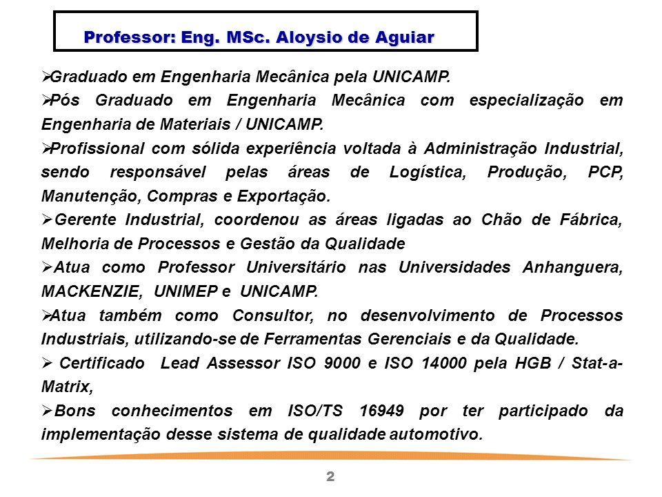 Professor: Eng. MSc. Aloysio de Aguiar