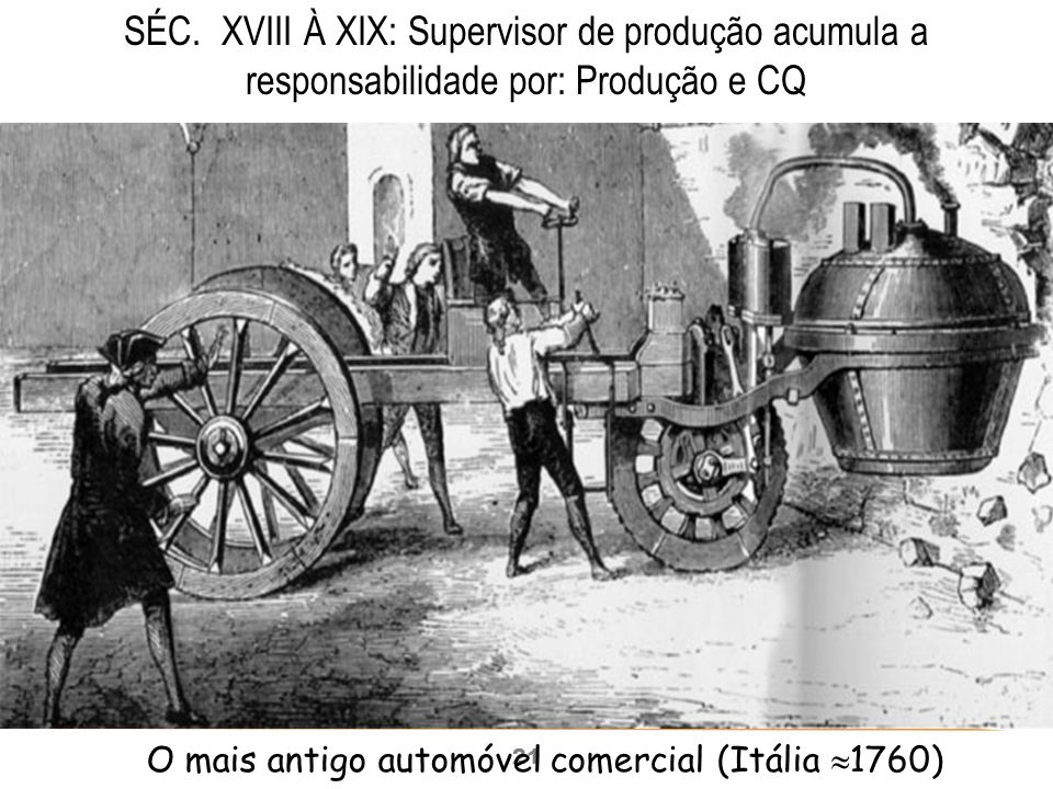 O mais antigo automóvel comercial (Itália 1760)