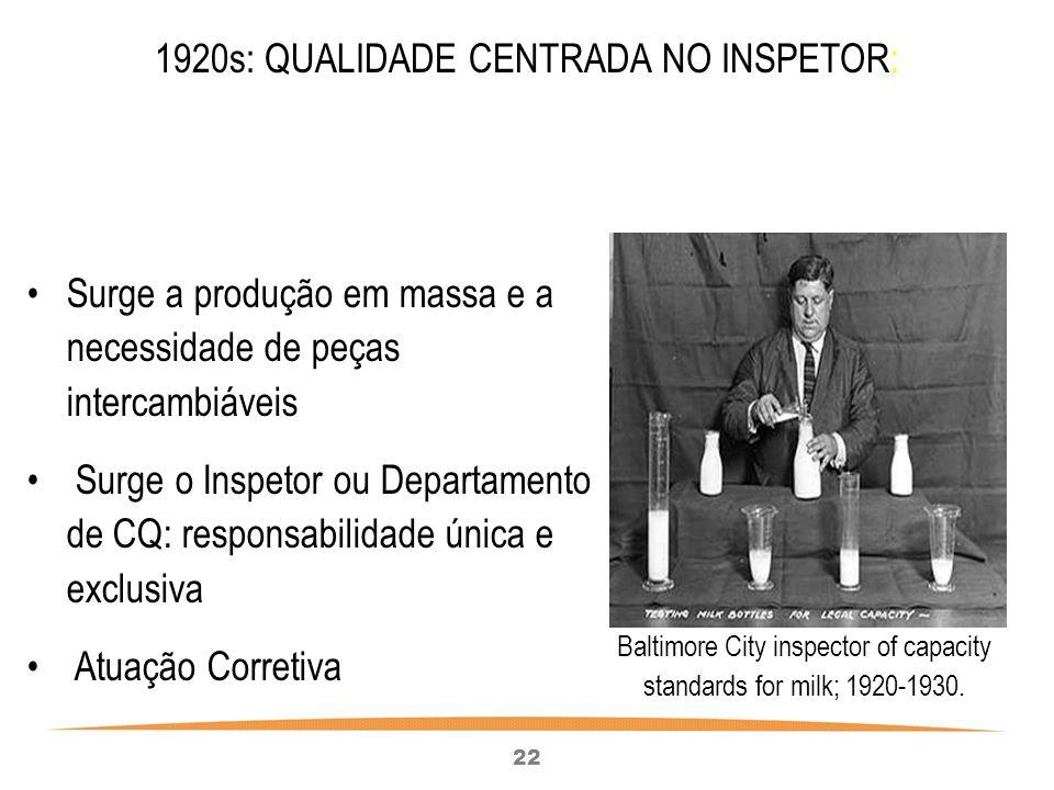 1920s: QUALIDADE CENTRADA NO INSPETOR: