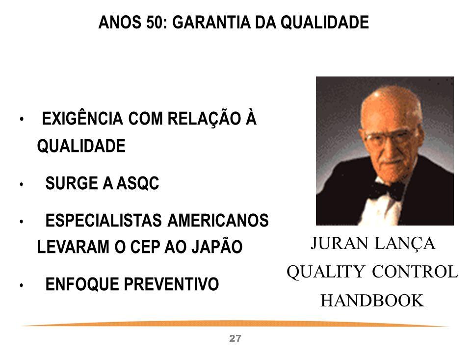 ANOS 50: GARANTIA DA QUALIDADE