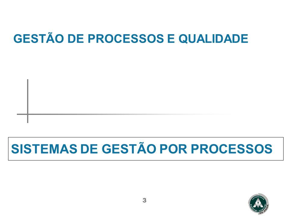 SISTEMAS DE GESTÃO POR PROCESSOS