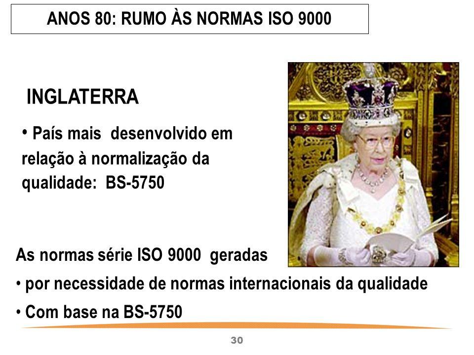 ANOS 80: RUMO ÀS NORMAS ISO 9000