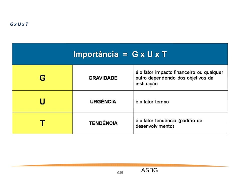 G x U x T ASBG