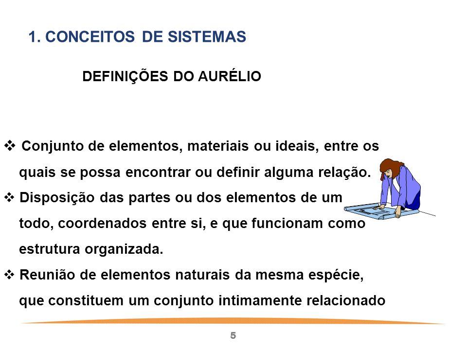 Conjunto de elementos, materiais ou ideais, entre os