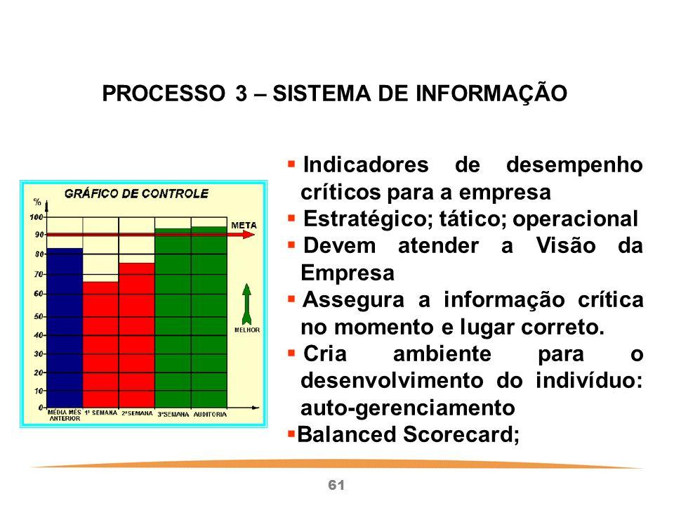 PROCESSO 3 – SISTEMA DE INFORMAÇÃO