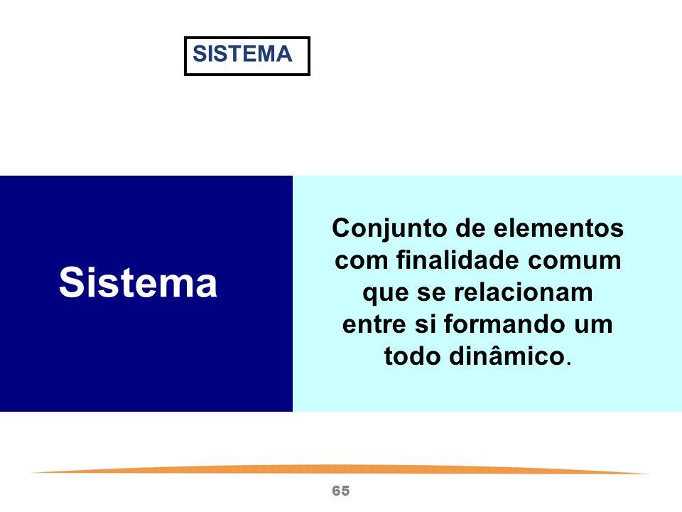 SISTEMA Sistema.