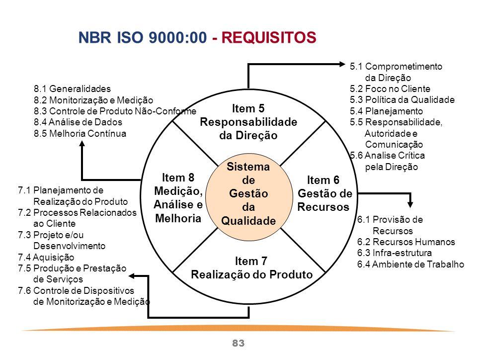 NBR ISO 9000:00 - REQUISITOS Item 5 Responsabilidade da Direção