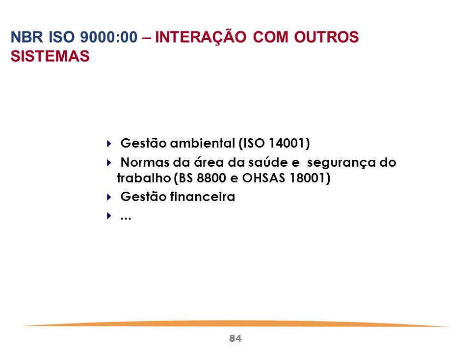 NBR ISO 9000:00 – INTERAÇÃO COM OUTROS SISTEMAS