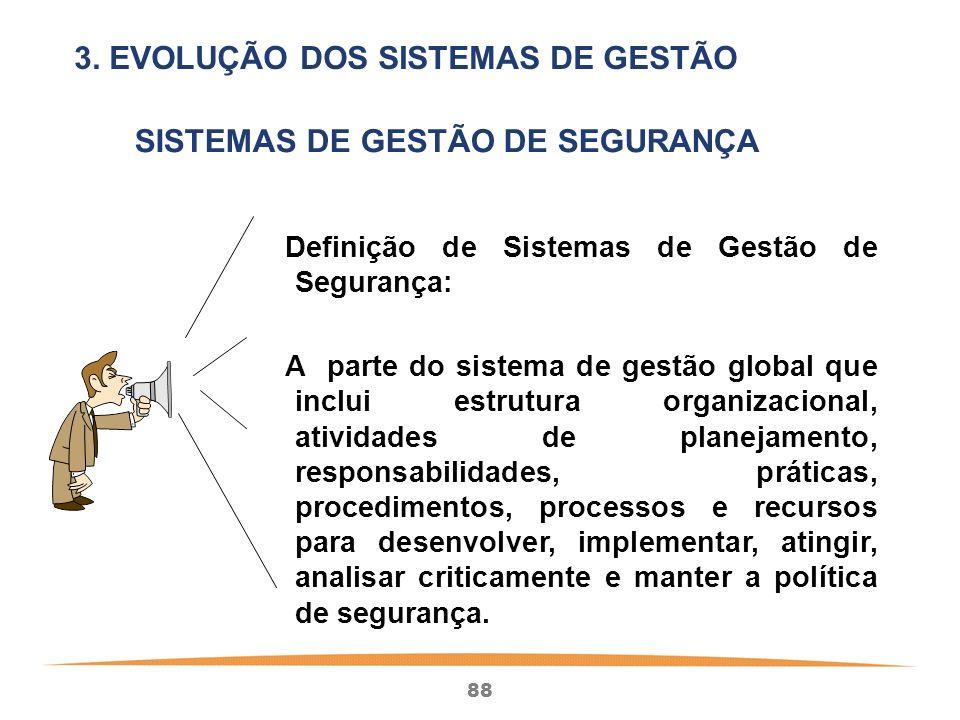 3. EVOLUÇÃO DOS SISTEMAS DE GESTÃO