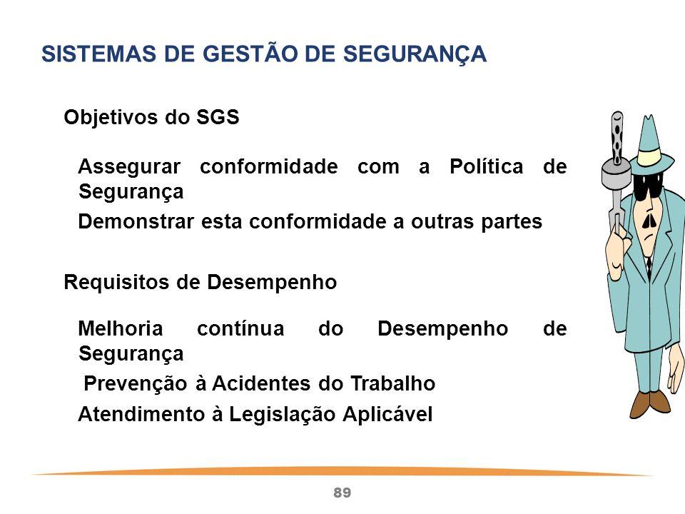 SISTEMAS DE GESTÃO DE SEGURANÇA