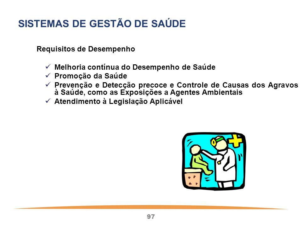 SISTEMAS DE GESTÃO DE SAÚDE