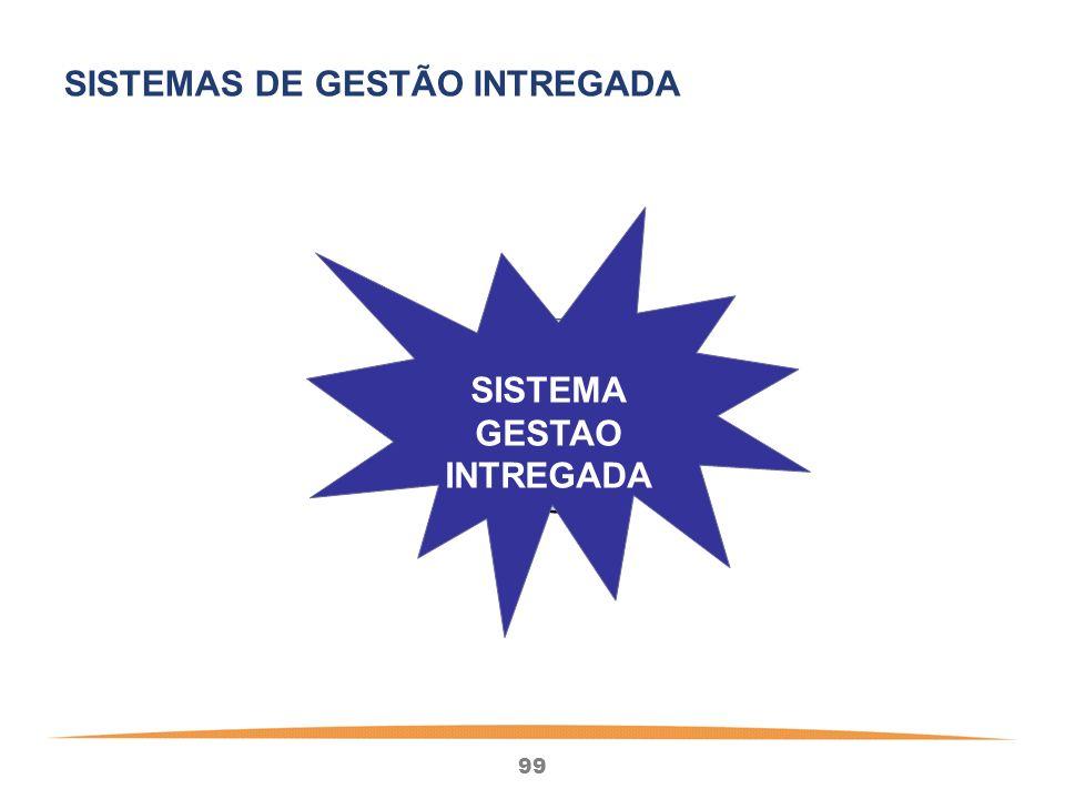SISTEMA GESTAO INTREGADA