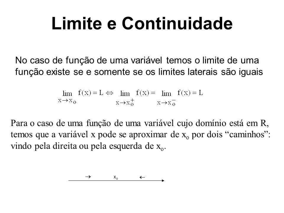 Limite e ContinuidadeNo caso de função de uma variável temos o limite de uma. função existe se e somente se os limites laterais são iguais.