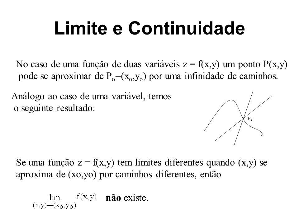 Limite e Continuidade No caso de uma função de duas variáveis z = f(x,y) um ponto P(x,y)