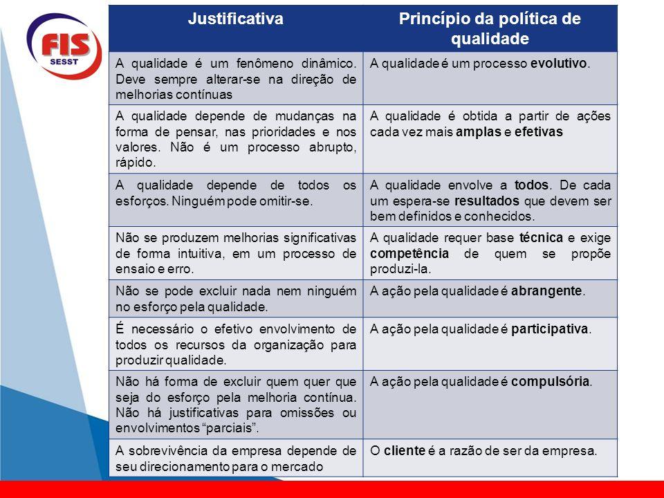 Princípio da política de qualidade